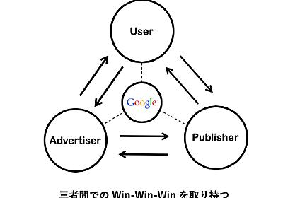 facebookでのやりとりからネット広告の現状について思うこと(長文 - mediologic