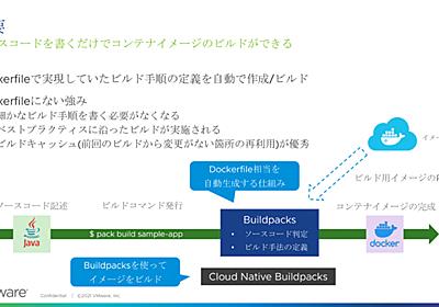 Dockerfileの属人化による脆弱性を防げ ベストなイメージが作成可能なCloud Native Buildpacksの使い方 - ログミーTech
