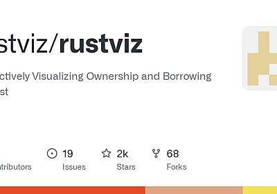 GitHub - rustviz/rustviz: Interactively Visualizing Ownership and Borrowing for Rust