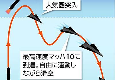 中国、最新の戦略兵器を誇示 「極超音速」飛翔体やステルス爆撃機 対中圧力の米を牽制  - 産経ニュース