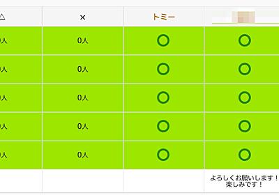JavaScript Primer合宿とは何か - Eat, Play, Nap and Code