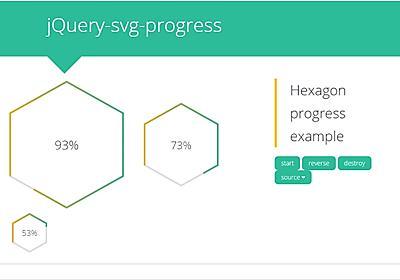SVGを使ったプログレスバーを実装出来るスクリプト・「jQuery-svg-progress」 | かちびと.net