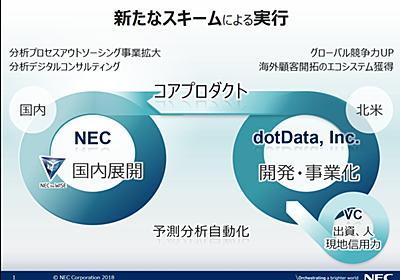 NEC史上最年少で主席研究員になった天才がもたらした、起死回生のチャンス (1/3) - EE Times Japan