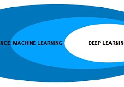 機械学習とディープラーニング、どちらを使えばいいのか (1/2) - MONOist(モノイスト)