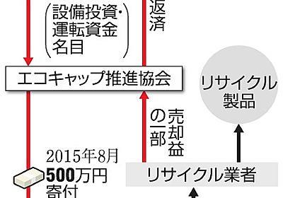 借入金を流用し寄付「実績のため」 エコキャップ推進協:朝日新聞デジタル