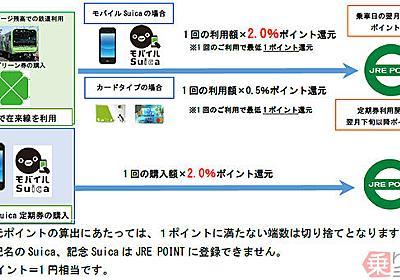 Suica乗車でポイント還元、10月開始 モバイルは2%、カードは0.5% JR東日本 | 乗りものニュース