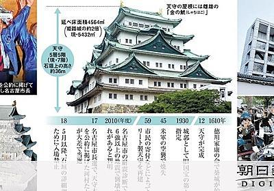 天守のエレベーターで激論 忠実な復元かバリアフリーか:朝日新聞デジタル