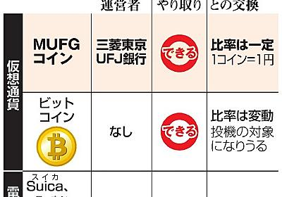 三菱東京UFJ、独自の仮想通貨発行へ 一般向けに来秋:朝日新聞デジタル