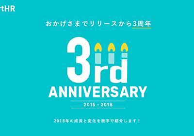 SmartHR 3rd Anniversary - SmartHR -【シェアNo.1】無料から使えるクラウド人事労務ソフト