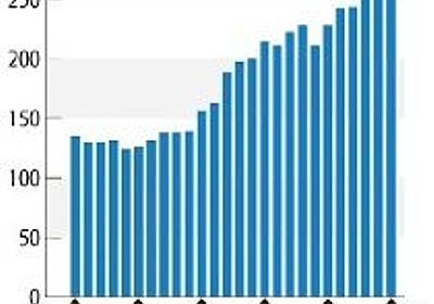 中年フリーター:氷河期の非正社員ら、歯止めかからず273万人に - 毎日新聞