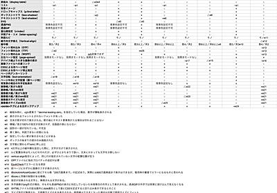 ビューア別EPUB表示テスト   電書魂