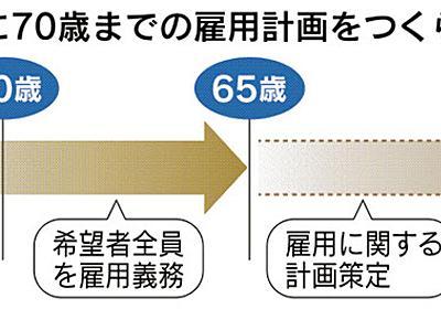 70歳雇用へ企業に数値目標 政府、計画義務付け検討  :日本経済新聞