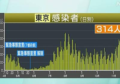 東京都 新型コロナ 314人感染 7日間平均の441.6人は過去最多 | 新型コロナ 国内感染者数 | NHKニュース