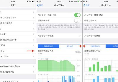 iOS 12では過去10日以内のバッテリー使用状況と各アプリのアクティビティが確認可能。 | AAPL Ch.