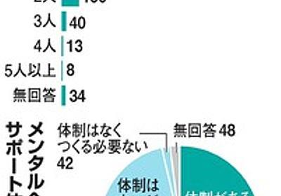離職者多い保育士…3人に1人、精神的ケア必要 全国で:朝日新聞デジタル