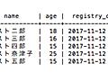 PDOでデータを削除(DELETE) | GRAYCODE PHPプログラミング
