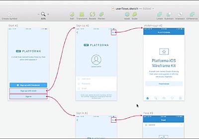 サイトやアプリの画面遷移を分かりやすく見せる、ユーザーフローを作成する要素が揃ったプラグイン -UserFlows | コリス