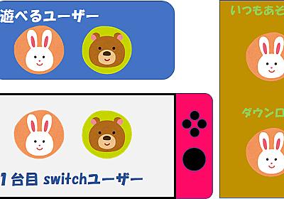 Nintendo Switch 2台持ち「いつもあそぶ本体」ってなに? | Classic Memory
