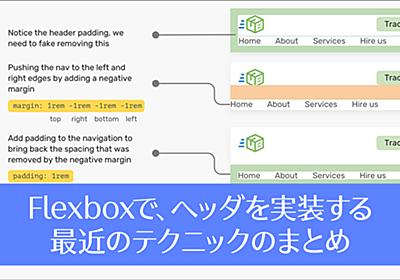 CSS Flexboxでヘッダを実装する最近のテクニックのまとめ | コリス