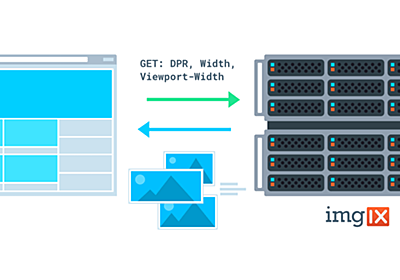 imgix Blog   Next Generation Responsive Images with Client Hints