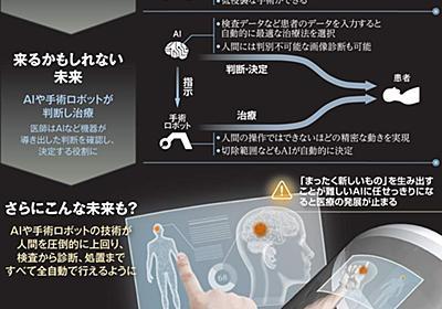 AI、医師を上回る診断精度も 全自動治療の時代来る?:朝日新聞デジタル