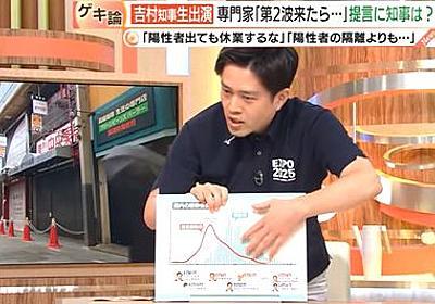 【京大宮沢准教授:マスクすればソーシャルディスタンス不要】吉村知事と生討論!知事はどう動く?動画 - 橋下維新ステーション
