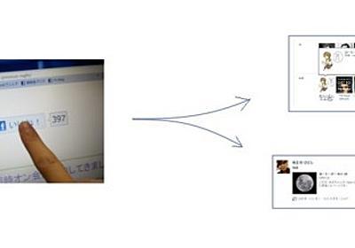 フェイスブック、ミクシィ、グリーで使われている OGP (Open Graph Protocol) とは何か - IT戦記