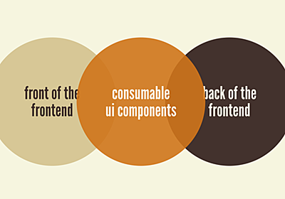 Front-of-the-front-end and back-of-the-front-end web development | Brad Frost