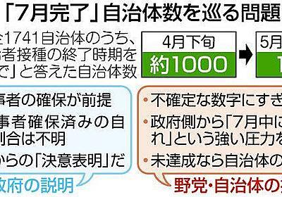 高齢者のワクチン接種「7月完了」に躍起の政府 自治体へ働き掛け強める:東京新聞 TOKYO Web
