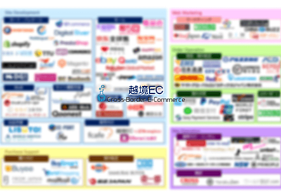EC業界カオスマップ2018 - 越境EC編 | コラム | EC業界ニュース・まとめ・コラム「eコマースコンバージョンラボ」