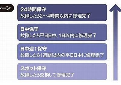 日本郵便がハード保守契約を全面見直し、ITベンダーの反発は必至 | 日経 xTECH(クロステック)