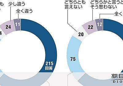 信号機ない横断歩道 車が止まる英国、止まらない日本:朝日新聞デジタル
