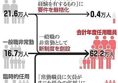 あっさり切られるだけ? 「会計年度任用」1年の現実:朝日新聞デジタル