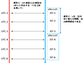 日本でサマータイム制を絶対に導入してはいけない技術的な理由の一部:技術屋のためのドキュメント相談所:オルタナティブ・ブログ