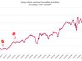「EternalBlue」悪用した攻撃、2017年のWannaCry大規模感染時を上回る数で検出される - INTERNET Watch