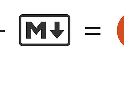 Markdown on Save Improved – WordPress plugin | WordPress.org