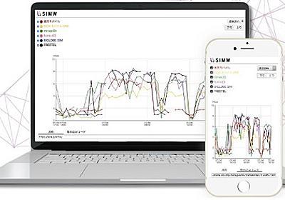 一目で分かる!MVNO(格安SIM)の速度がリアルタイムで比較できるサービスが登場 | かみあぷ – iPhoneひとすじ!