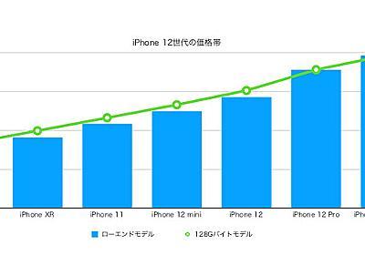 7つに増えたiPhone、後悔しない選択のポイント 5GよりSoCやメモリに注目 (1/2) - ITmedia NEWS