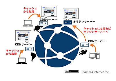 【特集】ネットの大規模障害が起きた「CDN」って何?実際にアクセスして確かめてみた - PC Watch