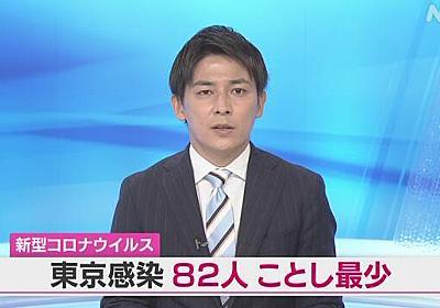 ことし最少の82人 東京都 新型コロナ感染確認人数 | NHKニュース