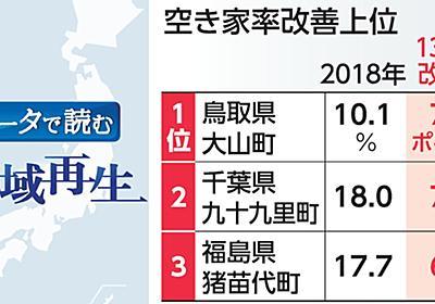 眠る空き家が市場つくる 北海道の旧産炭地、転入超に: 日本経済新聞