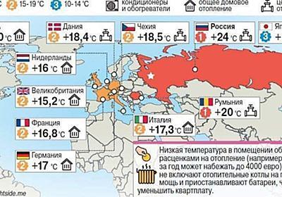 『日本寒すぎ』各国の冬の家の平均気温から住宅の断熱性や暖房器具の話へ「業界の意見より国民の住環境底上げを優先して欲しい」 - Togetter