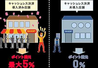 わたしはSuicaよりQR決済推しです。その理由は日本の将来のためです。w - More Access! More Fun! %