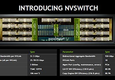 Hot Chips 30 - 16個のGPU接続を実現した小さな巨人「NVSwitch」(前編) | マイナビニュース