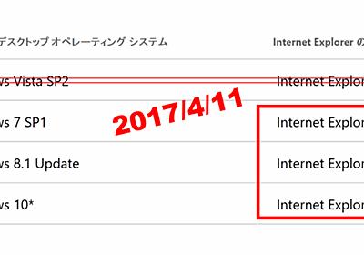 IE 9とIE 10を無視できる日まであと40日! これでCSS3も心置きなく実装できる!? | 初代編集長ブログ―安田英久 | Web担当者Forum