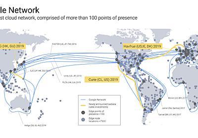 Google、新たな海底ケーブル3本敷設でクラウドインフラ拡充へ - ITmedia NEWS