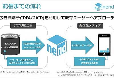 ファンコミュニケーションズのスマホアドネットワーク「nend」、アプリエンゲージメント広告の提供を開始   RTB SQUARE