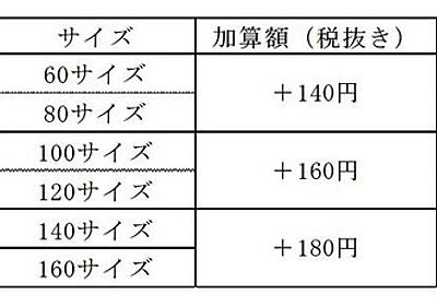 クロネコヤマトの基本運賃が10月から140円~180円値上げ。届け先を直営店にすると50円引き - AV Watch