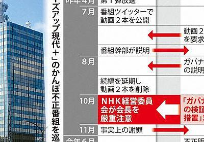 NHKの自律揺るがす 経営委「統治」口実に かんぽ報道、異例の注意 - 毎日新聞