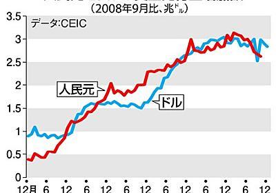 なぜ中国の経済危機が起こったのか - Baatarismの溜息通信